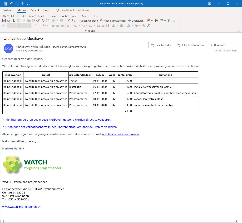 externe validatie e-mail