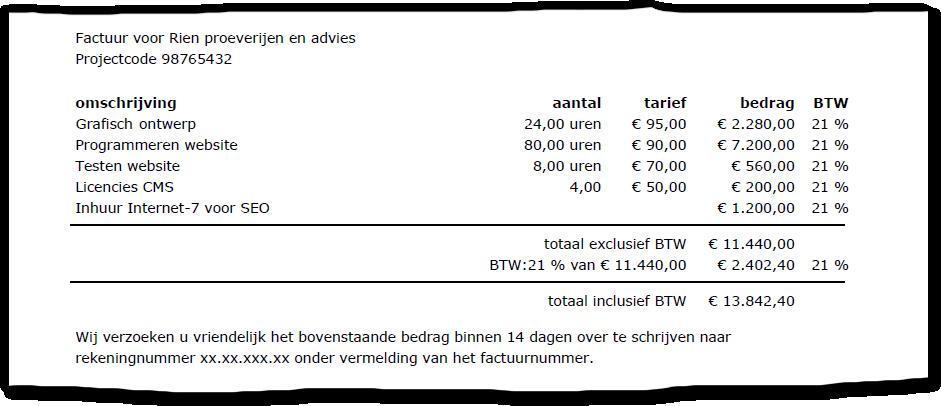 Factuurfragment met uren, artikelen en overige kosten